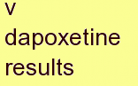 a dapoxetine results